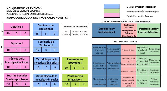 mapa-curricular-maestria